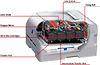 Tìm hiểu về từng chủng loại máy in
